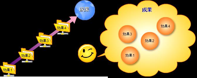 effect_achievement_resalt