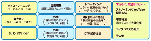 getsugakusei_panorama_chart