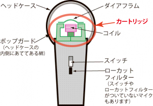 mic_structure