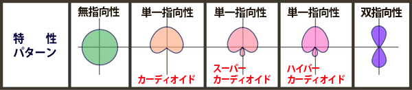 porlar-pattern