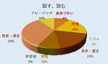 speech_8item-questionnaire
