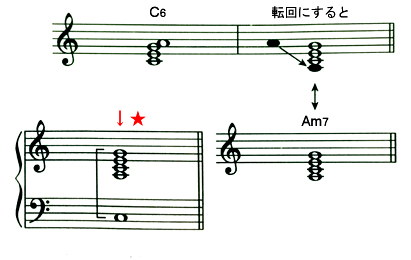 Tenkai-Kei