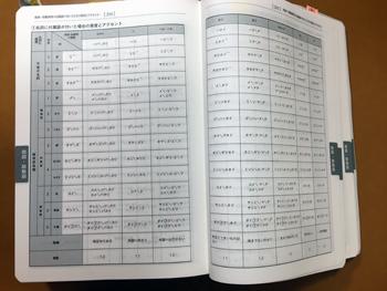 アクセント辞典の使い方キモになるページ